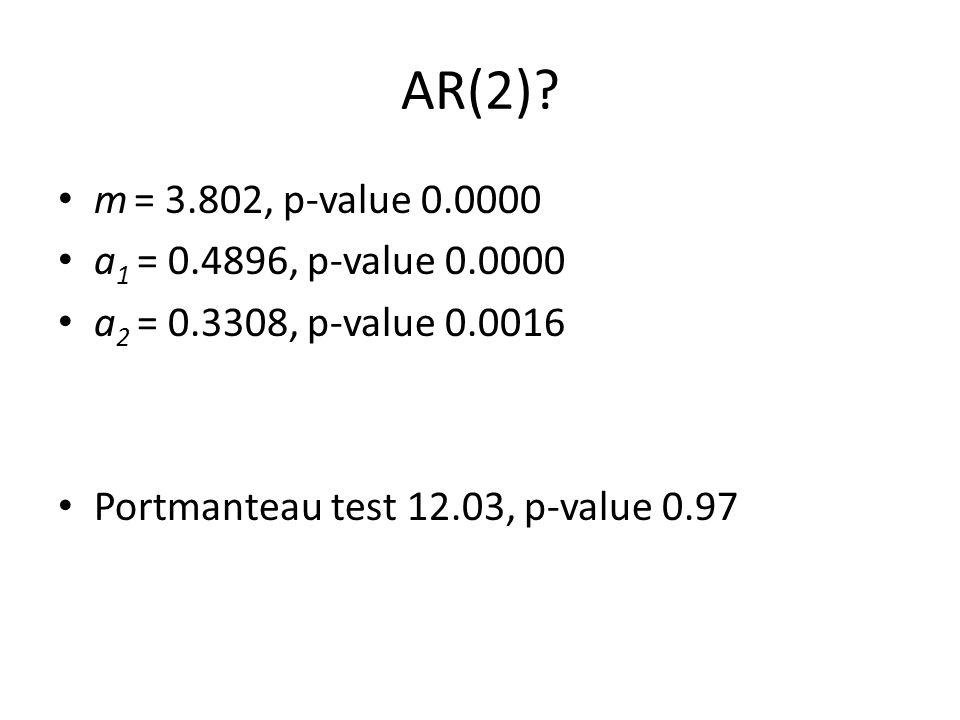 AR(2)? m = 3.802, p-value 0.0000 a 1 = 0.4896, p-value 0.0000 a 2 = 0.3308, p-value 0.0016 Portmanteau test 12.03, p-value 0.97