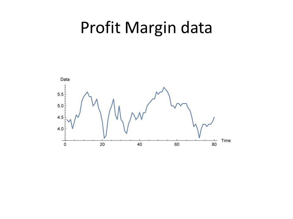 Profit Margin data