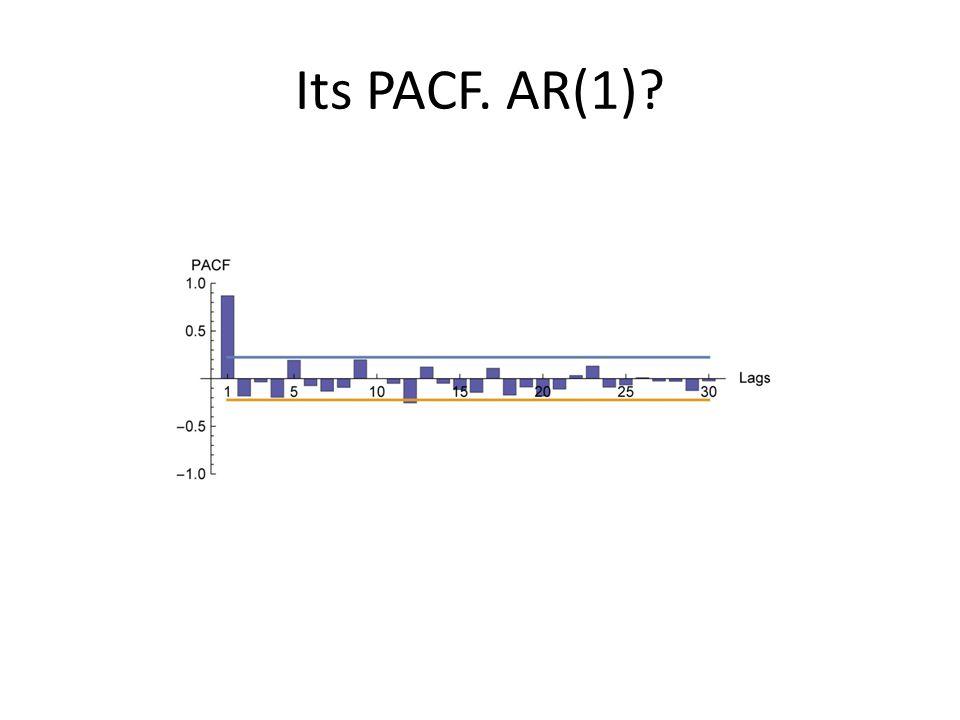 Its PACF. AR(1)?