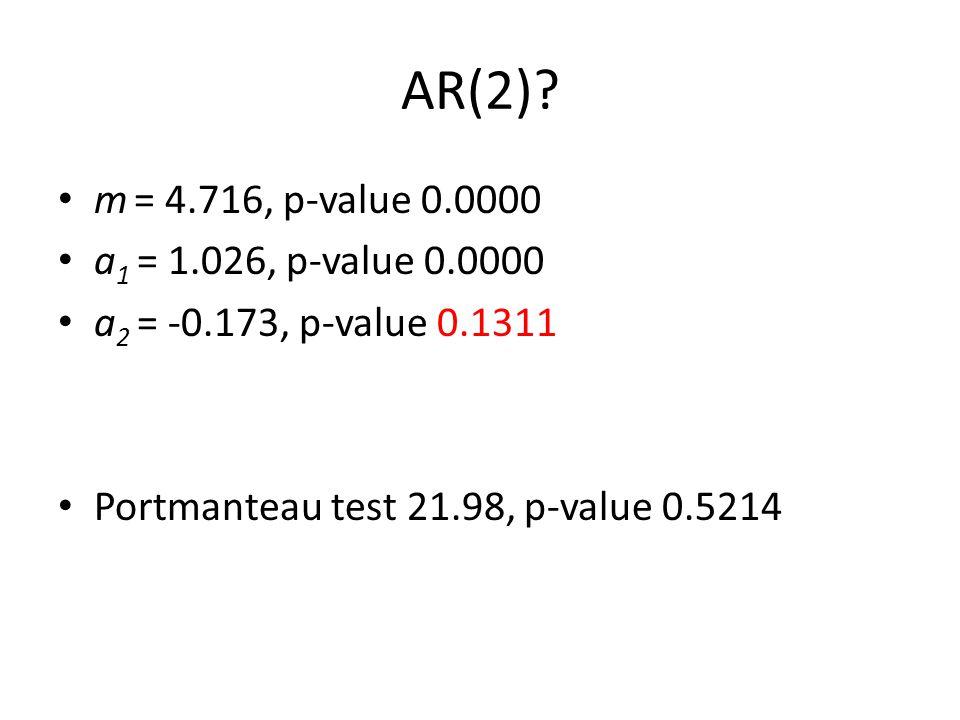AR(2)? m = 4.716, p-value 0.0000 a 1 = 1.026, p-value 0.0000 a 2 = -0.173, p-value 0.1311 Portmanteau test 21.98, p-value 0.5214