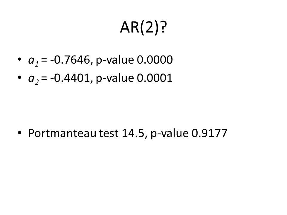 AR(2)? a 1 = -0.7646, p-value 0.0000 a 2 = -0.4401, p-value 0.0001 Portmanteau test 14.5, p-value 0.9177