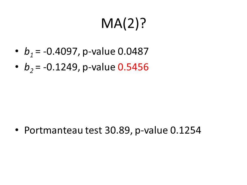 MA(2)? b 1 = -0.4097, p-value 0.0487 b 2 = -0.1249, p-value 0.5456 Portmanteau test 30.89, p-value 0.1254