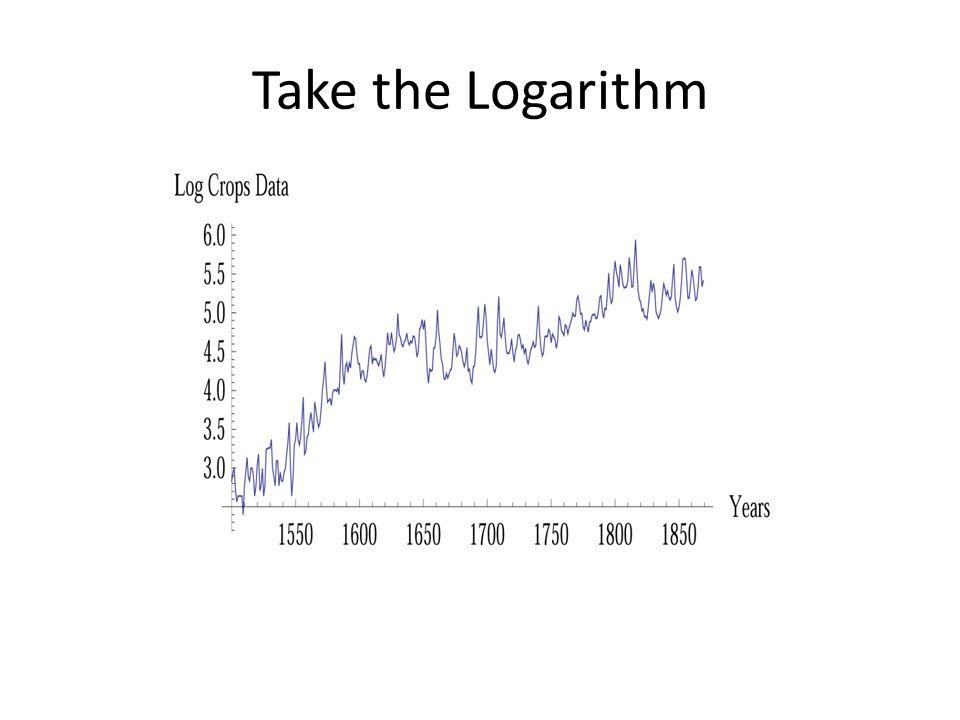 Take the Logarithm