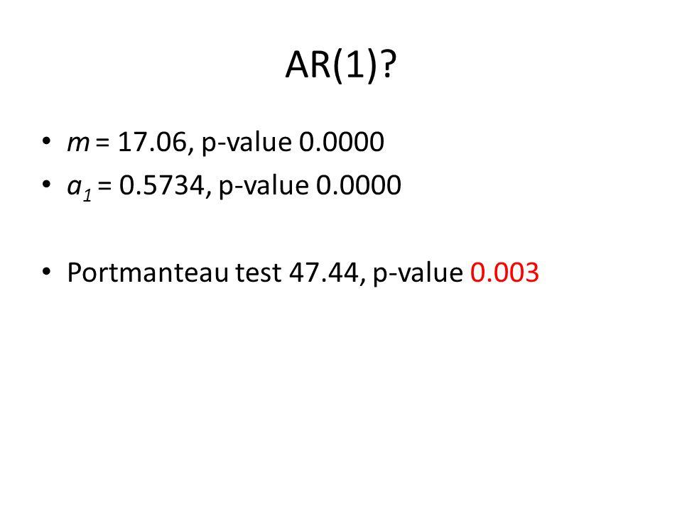 AR(1)? m = 17.06, p-value 0.0000 a 1 = 0.5734, p-value 0.0000 Portmanteau test 47.44, p-value 0.003