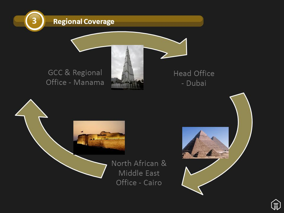 Head Office - Dubai North African & Middle East Office - Cairo GCC & Regional Office - Manama 3 Regional Coverage