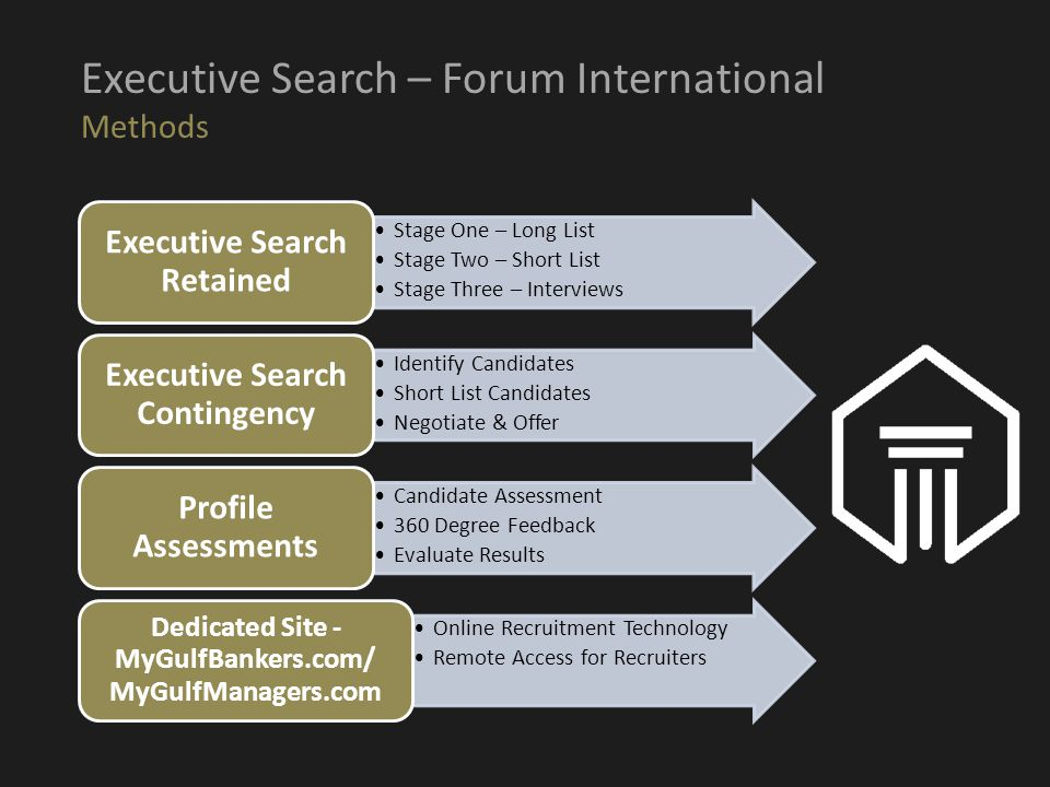 Executive Search – Forum International Methods Stage One – Long List Stage Two – Short List Stage Three – Interviews Executive Search Retained Identify Candidates Short List Candidates Negotiate & Offer Executive Search Contingency Candidate Assessment 360 Degree Feedback Evaluate Results Profile Assessments Online Recruitment Technology Remote Access for Recruiters Dedicated Site - MyGulfBankers.com/ MyGulfManagers.com