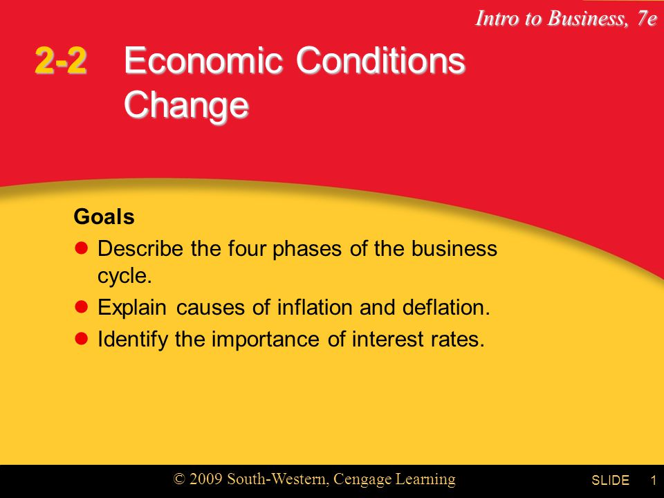 Intro to Business, 7e © 2009 South-Western, Cengage Learning SLIDE Chapter 2 2 Key Terms business cycle prosperity recession depression recovery inflation price index deflation