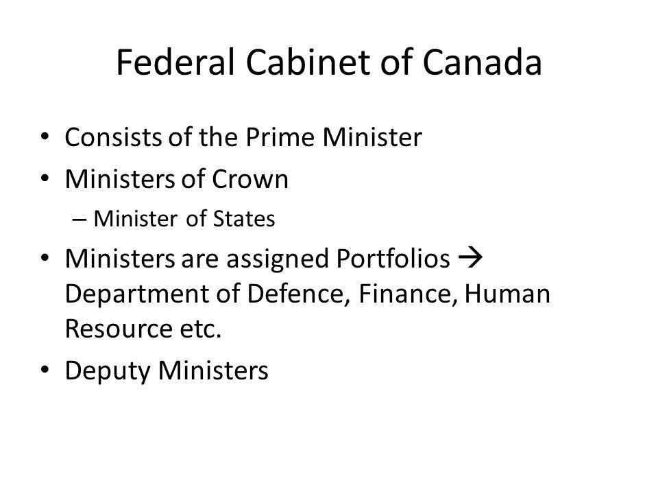 Government Organization Chart