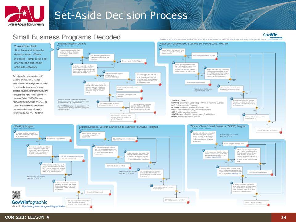 34 COR 222: LESSON 4 Set-Aside Decision Process