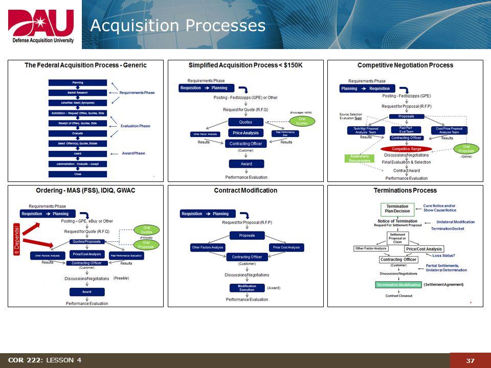 37 COR 222: LESSON 4 Acquisition Processes