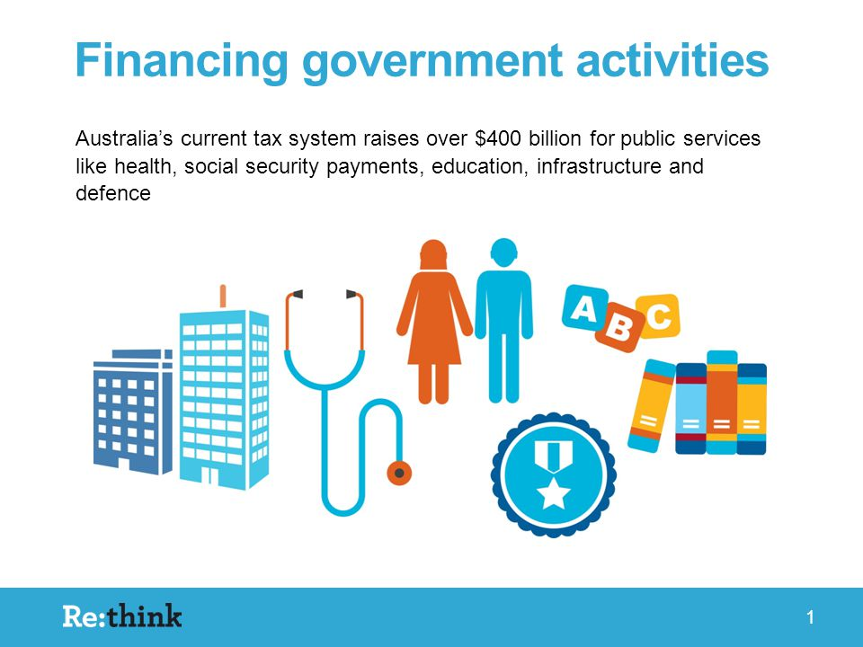 Financing government activities 1 Australia's current tax system raises over $400 billion for public services like health, social security payments, education, infrastructure and defence