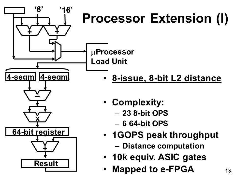 Processor Extension (I) _ x + + + '8' '16'  Processor Load Unit 64-bit register Result 4-segm.