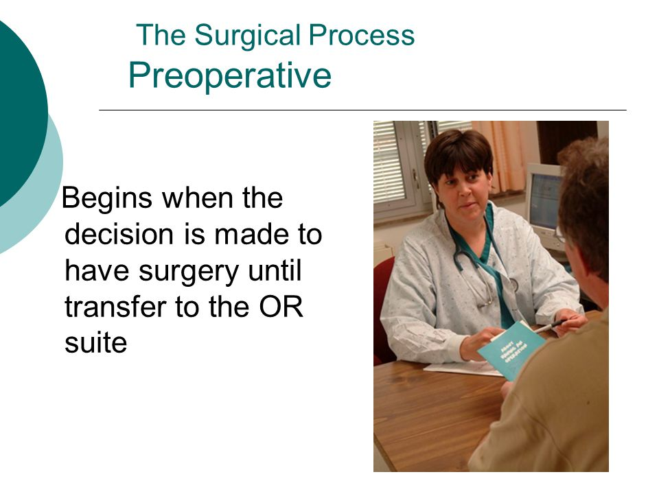 Nursing Process  Planning Begins before surgery and follows through the postoperative period Include the patient in planning  Implementation Nursing interventions before and after surgery physically and psychologically prepare the patient for the surgical procedure.