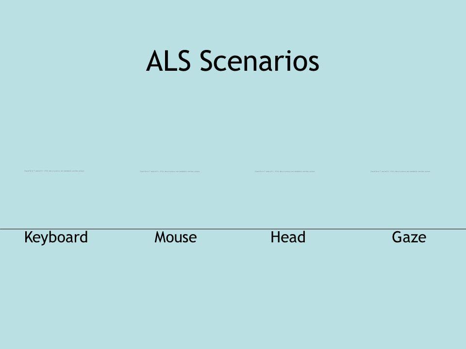 ALS Scenarios KeyboardMouseHeadGaze