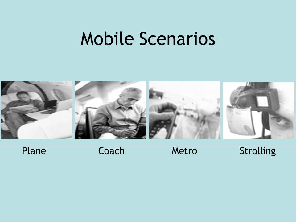 Mobile Scenarios PlaneCoachMetroStrolling
