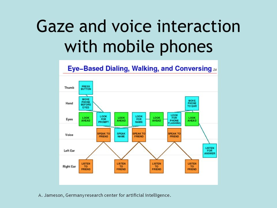 Gaze and voice interaction with mobile phones A. Jameson, Germany research center for artificial intelligence.
