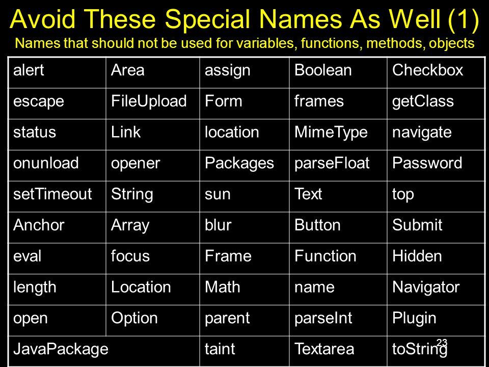 23 Avoid These Special Names As Well (1) Names that should not be used for variables, functions, methods, objects alertAreaassignBooleanCheckbox escapeFileUploadFormframesgetClass statusLinklocationMimeTypenavigate onunloadopenerPackagesparseFloatPassword setTimeoutStringsunTexttop AnchorArrayblurButtonSubmit evalfocusFrameFunctionHidden lengthLocationMathnameNavigator openOptionparentparseIntPlugin JavaPackagetaintTextareatoString