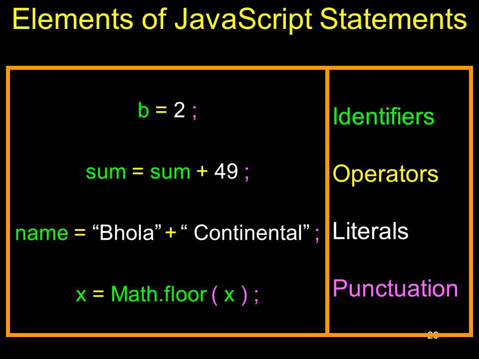 26 Elements of JavaScript Statements b = 2 ; sum = sum + 49 ; name = Bhola + Continental ; x = Math.floor ( x ) ; Identifiers Operators Literals Punctuation