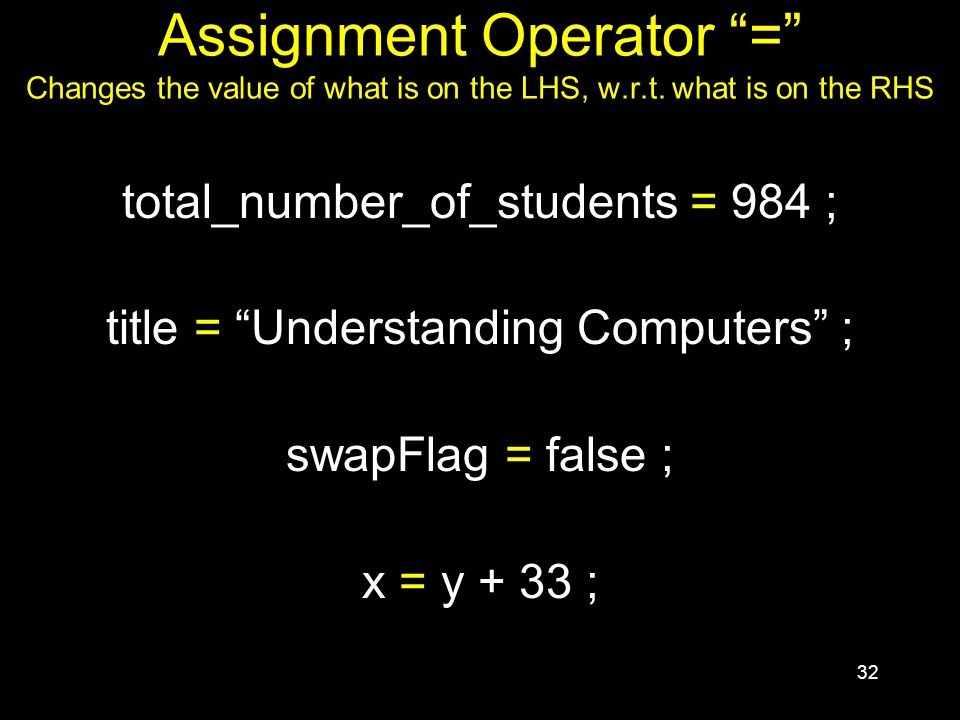 32 Assignment Operator = Changes the value of what is on the LHS, w.r.t.