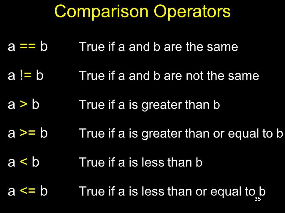 35 Comparison Operators a == b True if a and b are the same a != b True if a and b are not the same a > b True if a is greater than b a >= b True if a is greater than or equal to b a < b True if a is less than b a <= b True if a is less than or equal to b