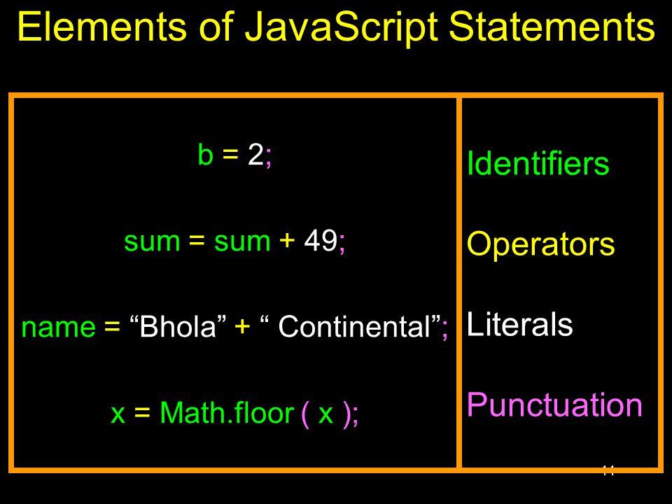 44 Elements of JavaScript Statements b = 2; sum = sum + 49; name = Bhola + Continental ; x = Math.floor ( x ); Identifiers Operators Literals Punctuation