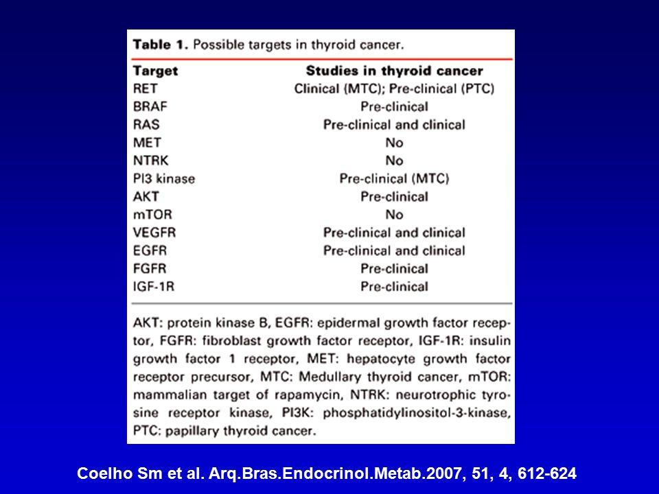 Coelho Sm et al. Arq.Bras.Endocrinol.Metab.2007, 51, 4, 612-624