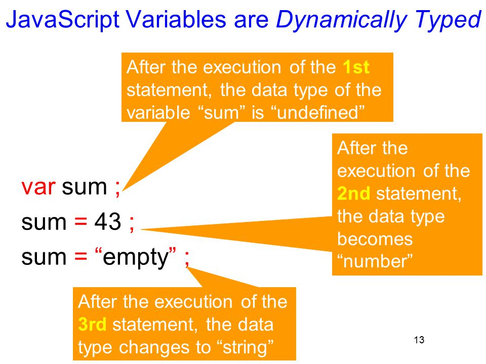 13 JavaScript Variables are Dynamically Typed var sum ; sum = 43 ; sum = empty ; After the execution of the 2nd statement, the data type becomes number After the execution of the 3rd statement, the data type changes to string After the execution of the 1st statement, the data type of the variable sum is undefined