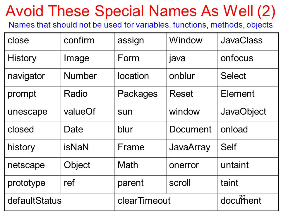 20 Avoid These Special Names As Well (2) Names that should not be used for variables, functions, methods, objects closeconfirmassignWindowJavaClass Hi