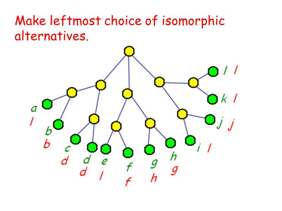 Make leftmost choice of isomorphic alternatives.