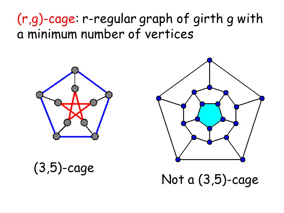 Not a (3,5)-cage (3,5)-cage