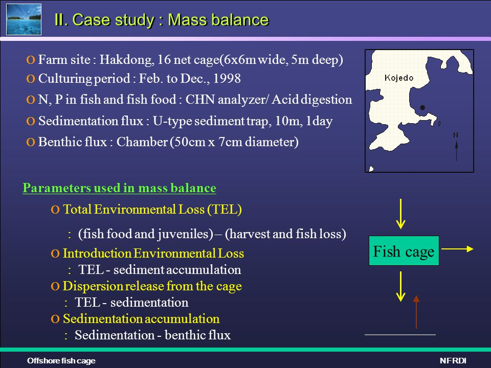 Ⅱ. Case study : Mass balance Offshore fish cageNFRDI  Farm site : Hakdong, 16 net cage(6x6m wide, 5m deep)  Culturing period : Feb. to Dec., 1998 