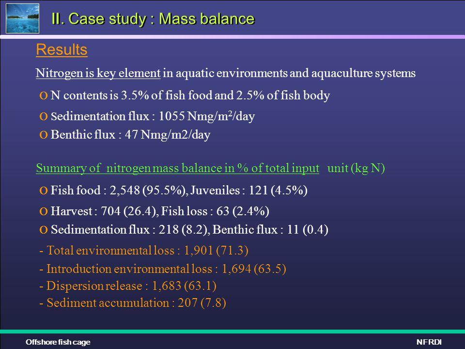 Ⅱ.Case study : Mass balance Offshore fish cageNFRDI Fig.
