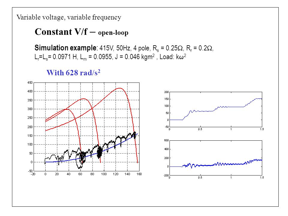 Constant V/f – open-loop Variable voltage, variable frequency Simulation example : 415V, 50Hz, 4 pole, R s = 0.25 , R r = 0.2 , L r =L s = 0.0971 H, L m = 0.0955, J = 0.046 kgm 2, Load: k  2 With 628 rad/s 2