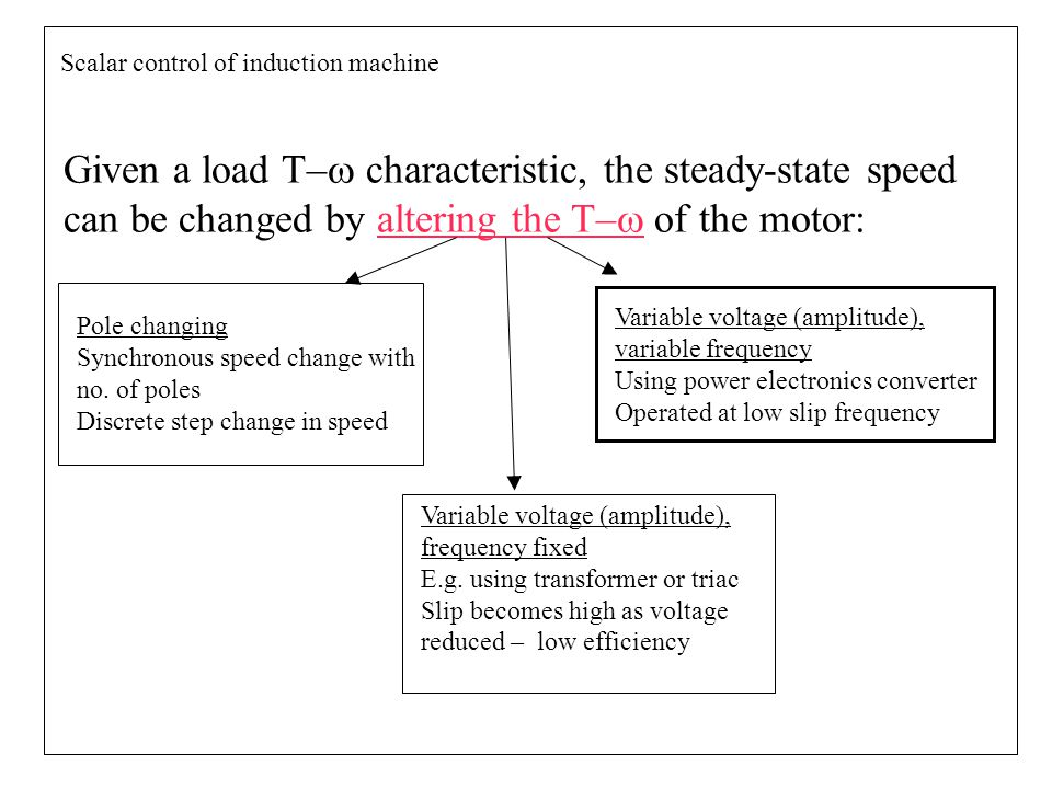 Given a load T–  characteristic, the steady-state speed can be changed by altering the T–  of the motor: Scalar control of induction machine Pole changing Synchronous speed change with no.