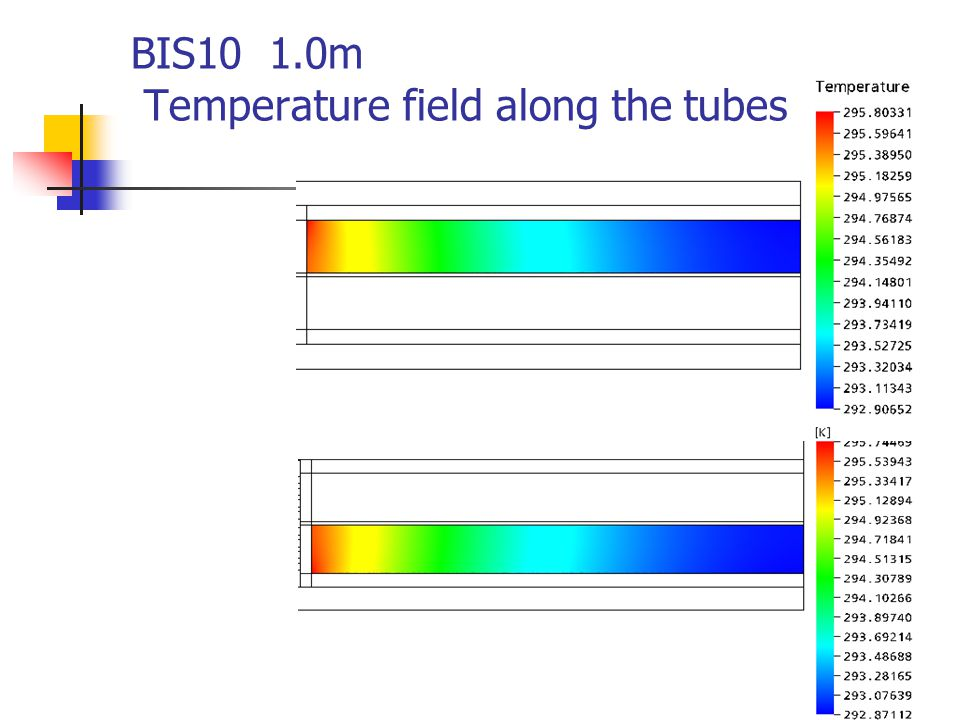 BIS10 1.0m Temperature field along the tubes