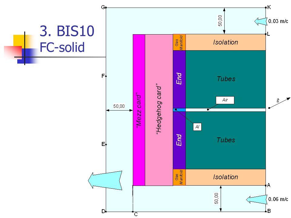 3. BIS10 FC-solid