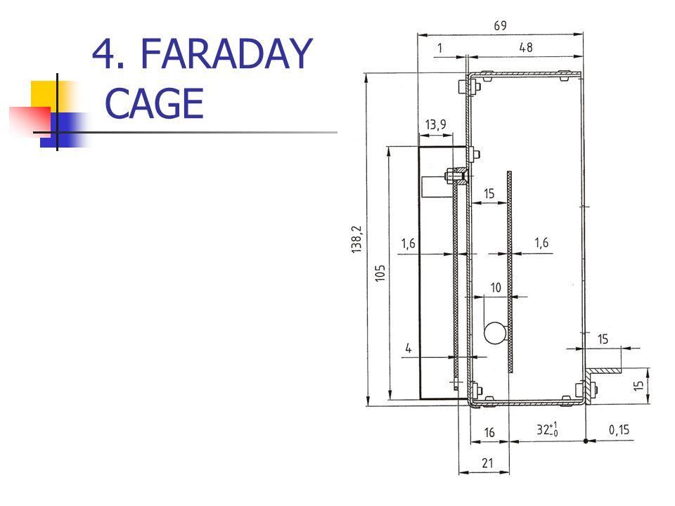 4. FARADAY CAGE