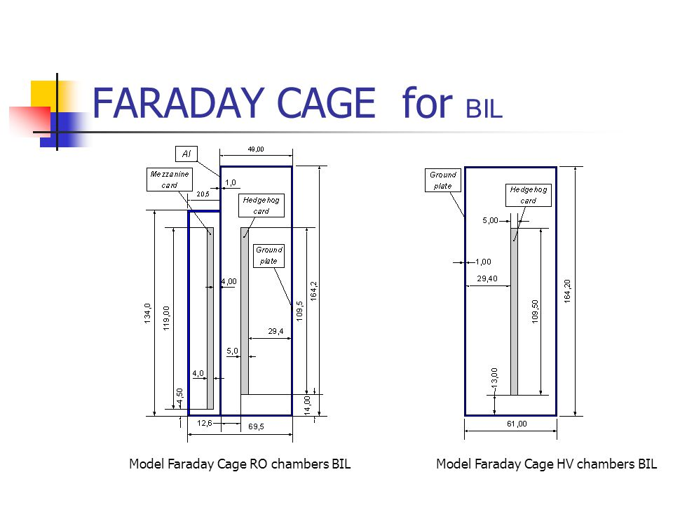 FARADAY CAGE for BIL Model Faraday Cage RO chambers BIL Model Faraday Cage HV chambers BIL