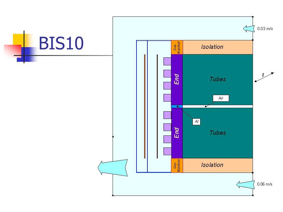 BIS10