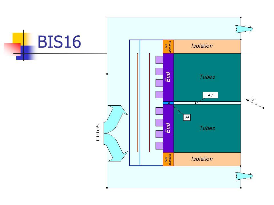 BIS16