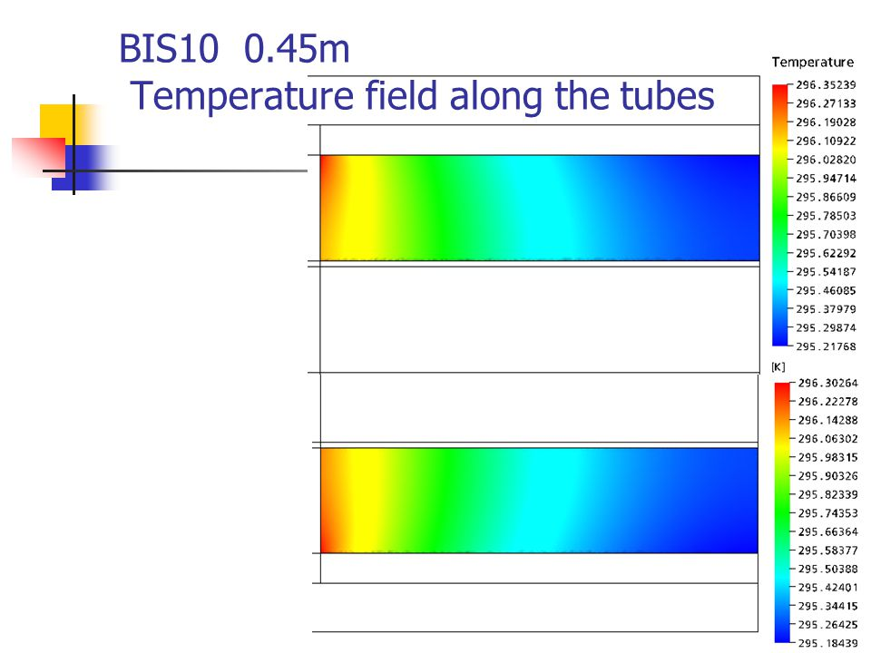 BIS10 0.45m Temperature field along the tubes