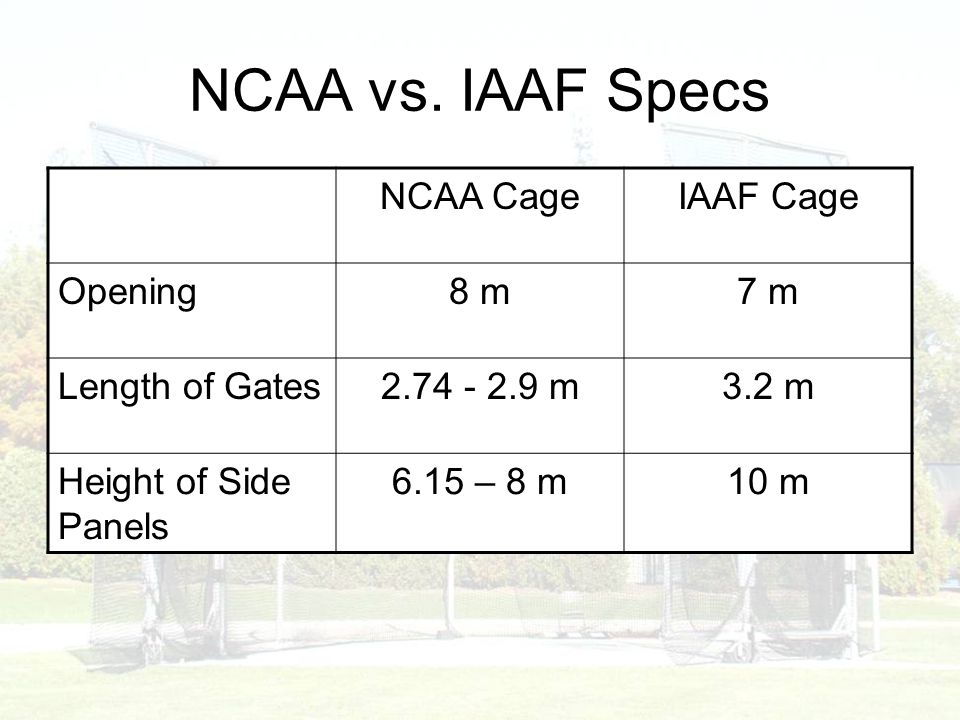 NCAA vs. IAAF Specs NCAA CageIAAF Cage Opening8 m7 m Length of Gates2.74 - 2.9 m3.2 m Height of Side Panels 6.15 – 8 m10 m