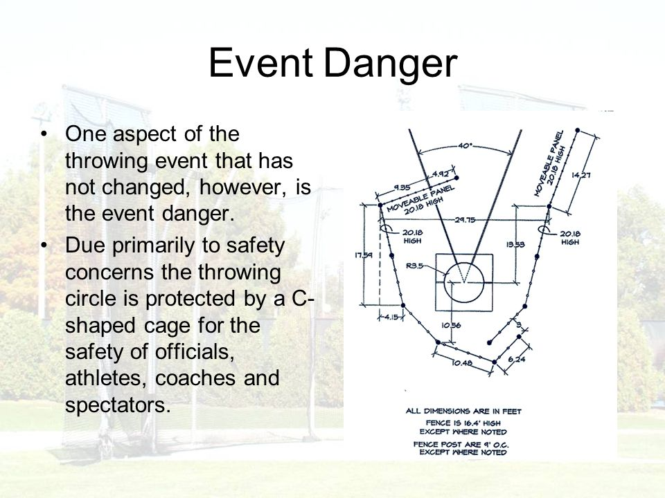 Event Danger One aspect of the throwing event that has not changed, however, is the event danger.