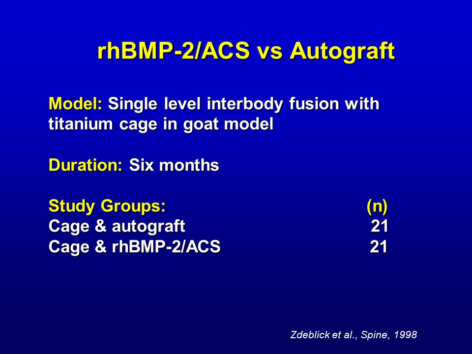 rhBMP-2/ACS vs Autograft Model: Single level interbody fusion with titanium cage in goat model Duration: Six months Study Groups: (n) Cage & autograft 21 Cage & rhBMP-2/ACS 21 Zdeblick et al., Spine, 1998