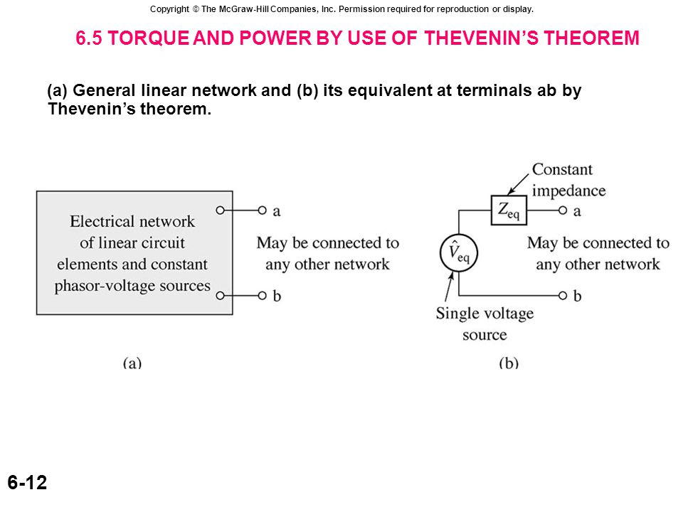 Copyright © The McGraw-Hill Companies, Inc. Permission required for reproduction or display. 6-12 6.5 TORQUE AND POWER BY USE OF THEVENIN'S THEOREM (a