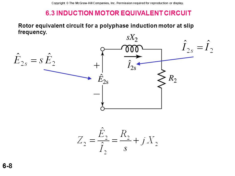 Copyright © The McGraw-Hill Companies, Inc. Permission required for reproduction or display. 6-8 Rotor equivalent circuit for a polyphase induction mo