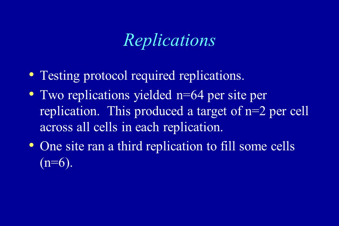 Replications Testing protocol required replications. Two replications yielded n=64 per site per replication. This produced a target of n=2 per cell ac