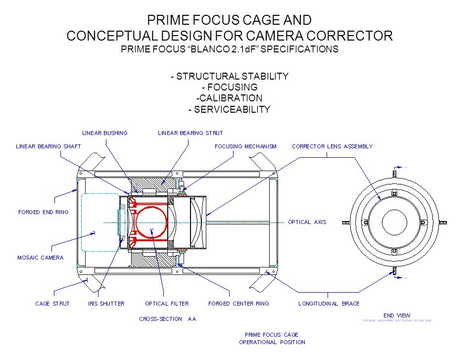 PRIME FOCUS CAGE AND CONCEPTUAL DESIGN FOR CAMERA CORRECTOR PRIME FOCUS BLANCO 2.1dF SPECIFICATIONS - STRUCTURAL STABILITY - FOCUSING -CALIBRATION - SERVICEABILITY