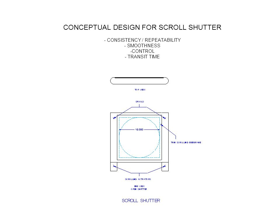CONCEPTUAL DESIGN FOR SCROLL SHUTTER - CONSISTENCY / REPEATABILITY - SMOOTHNESS -CONTROL - TRANSIT TIME