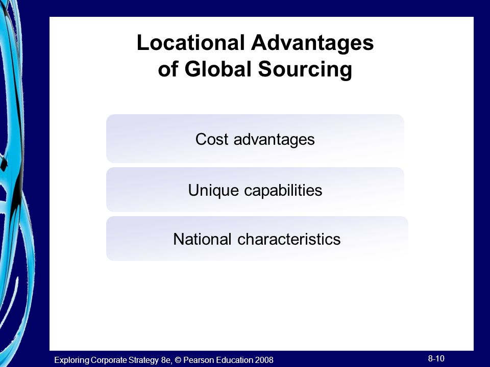Exploring Corporate Strategy 8e, © Pearson Education 2008 8-10 Locational Advantages of Global Sourcing Cost advantages Unique capabilities National c